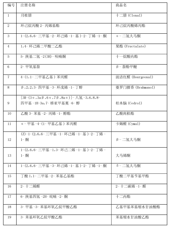 Figure CN101611129BD00171
