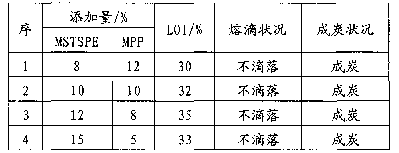 Figure CN106496273AD00092