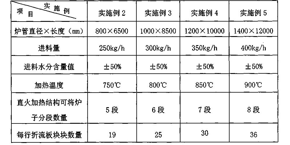 Figure CN103644730BD00111