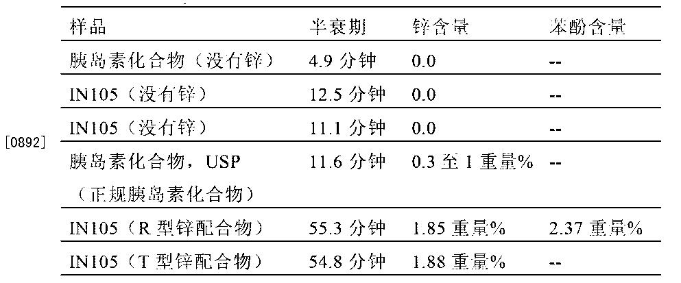Figure CN103223160BD00742