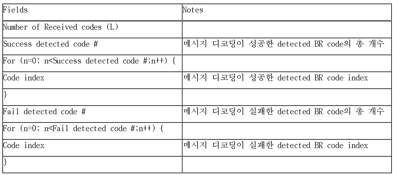 Figure 112009040466711-pat00004