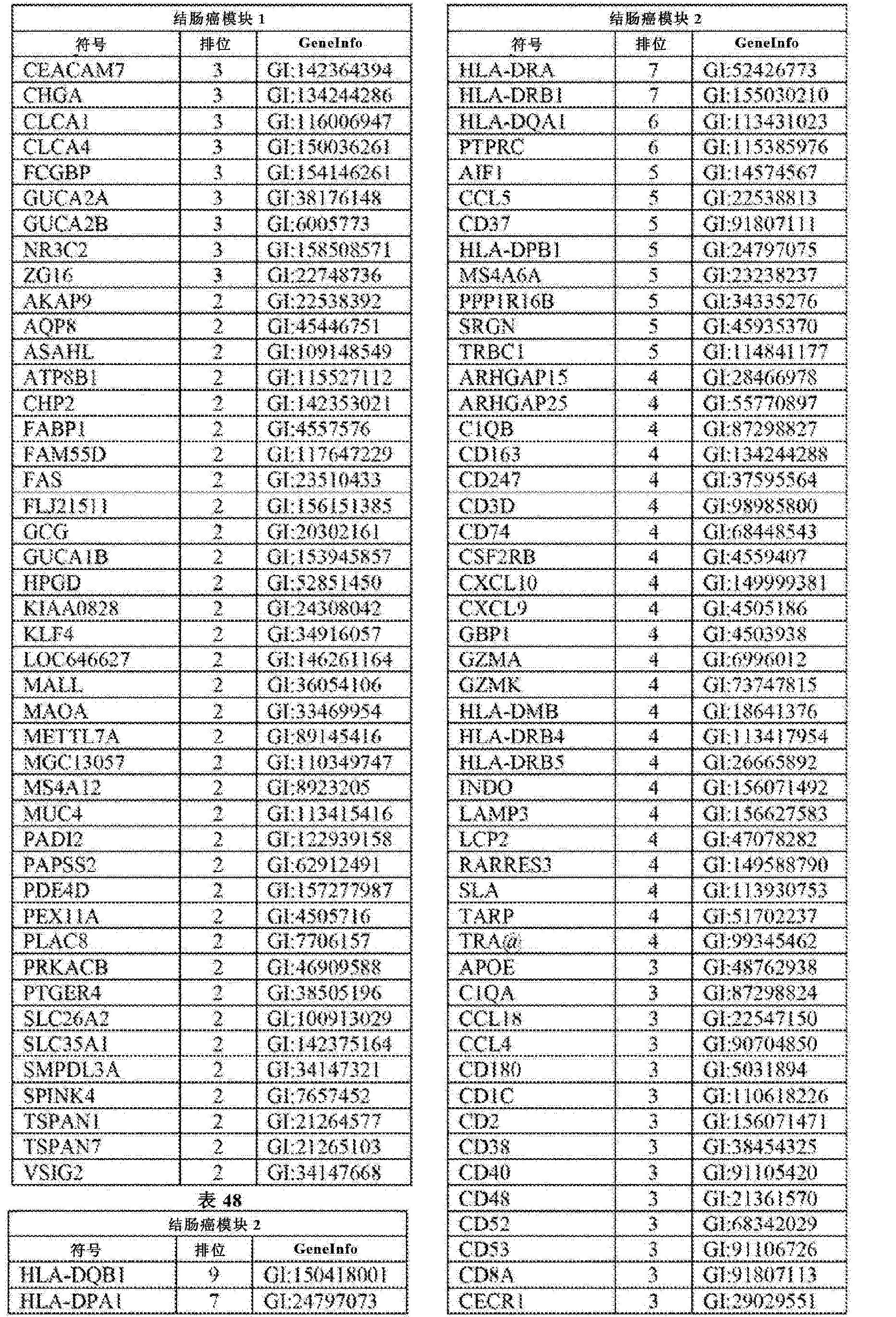 Figure CN102858999AD01061