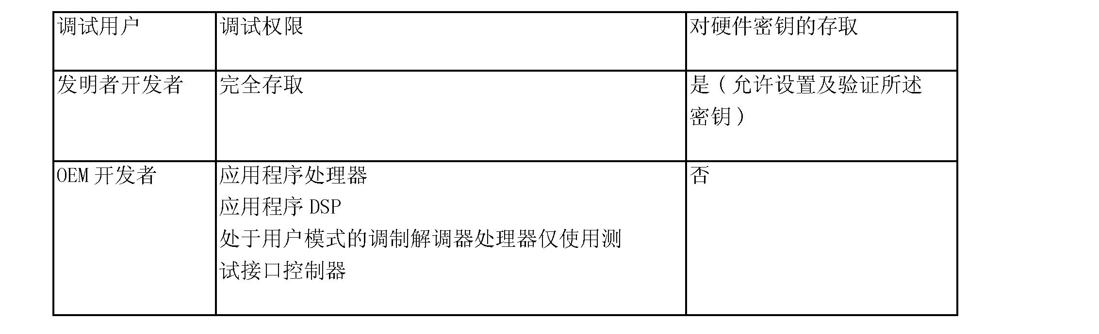 Figure CN101356536BD00101