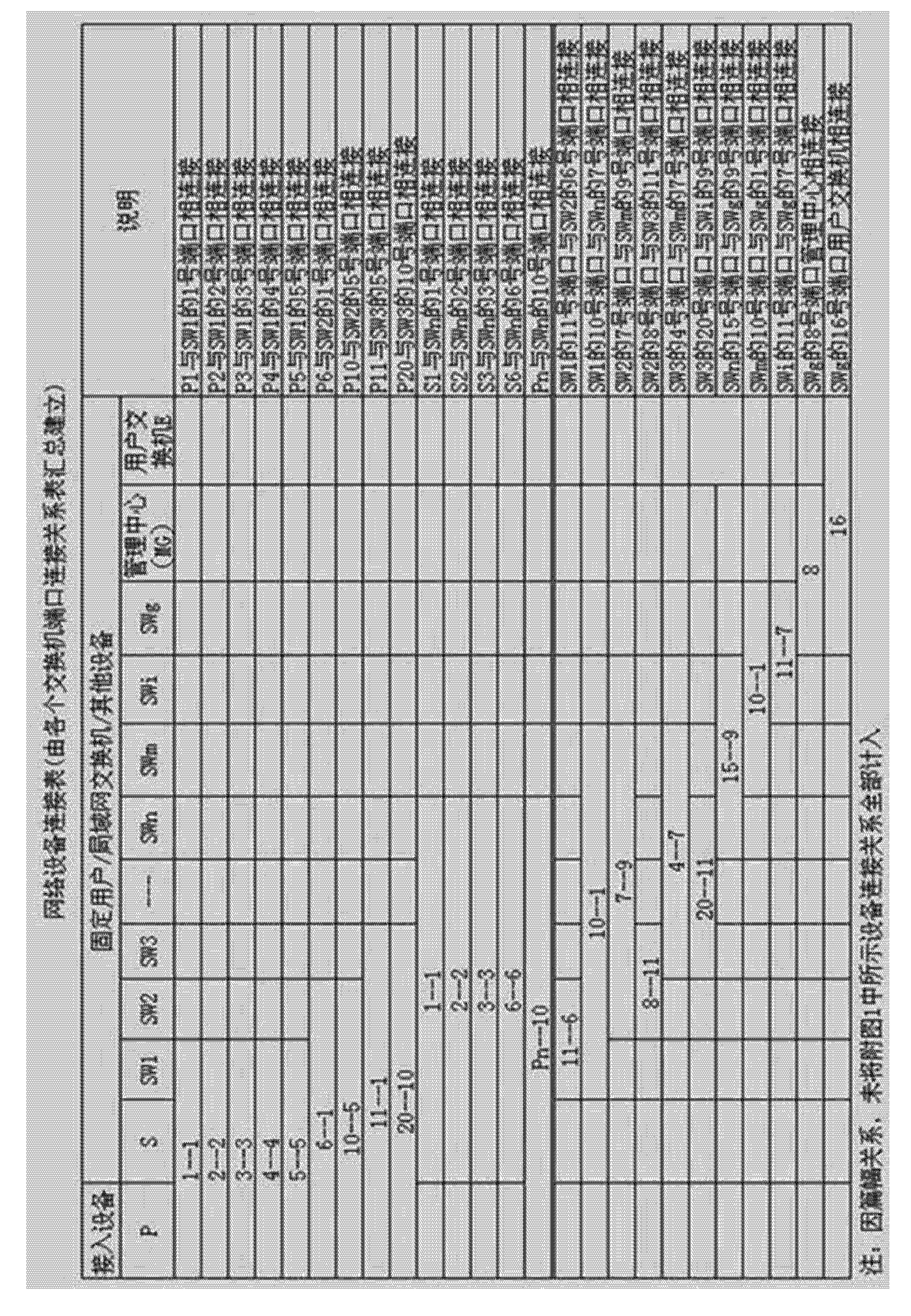 Figure CN104158712AD00201