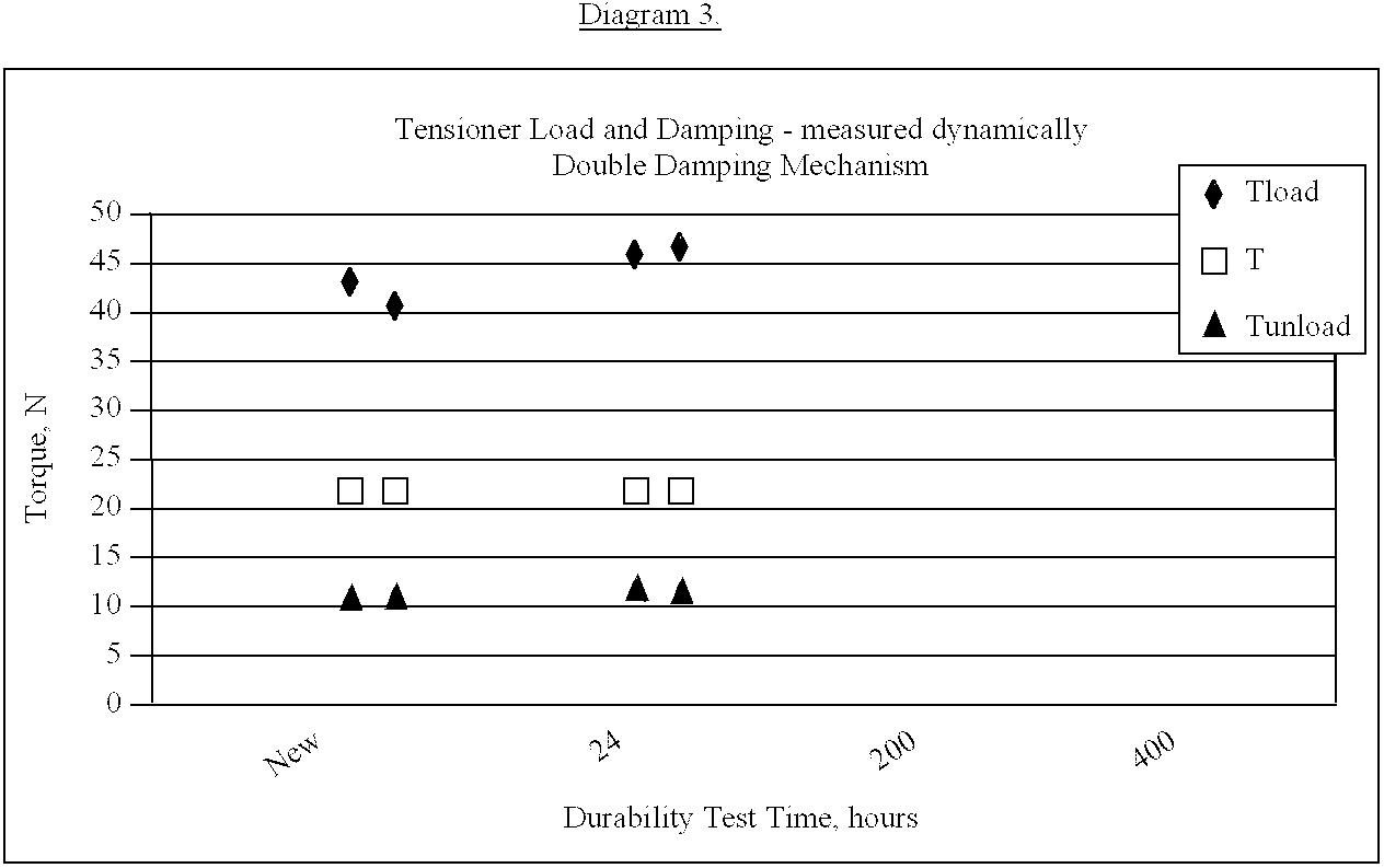 Figure US06609988-20030826-C00003