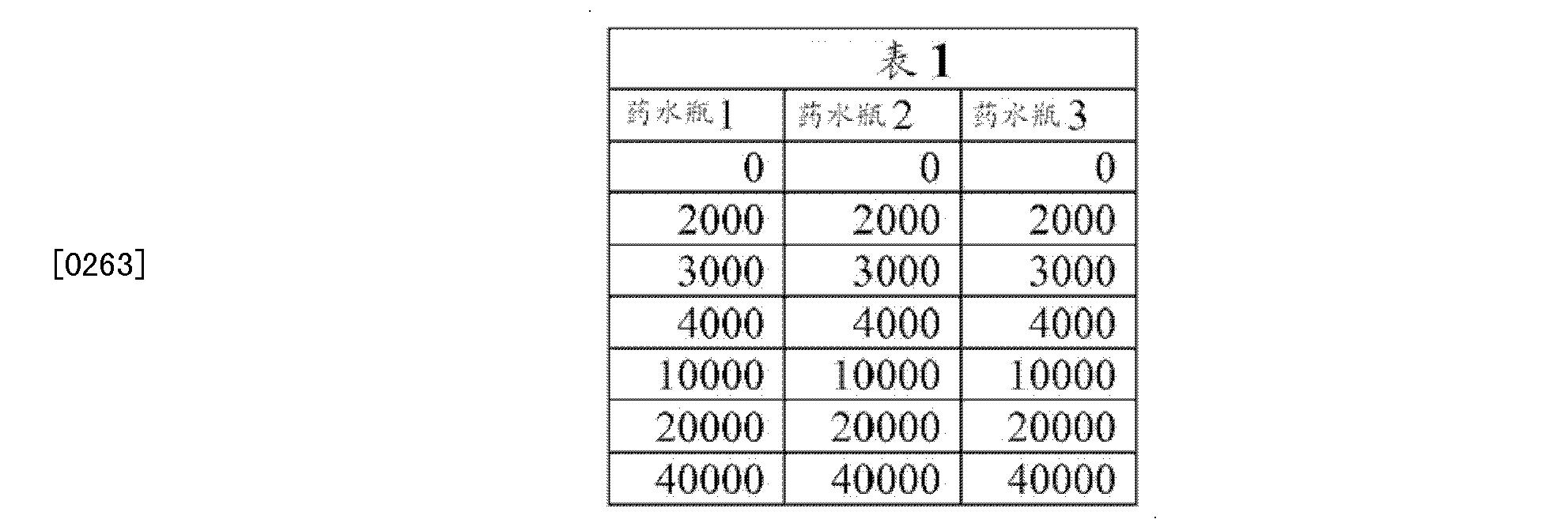 Figure CN102671254BD00231