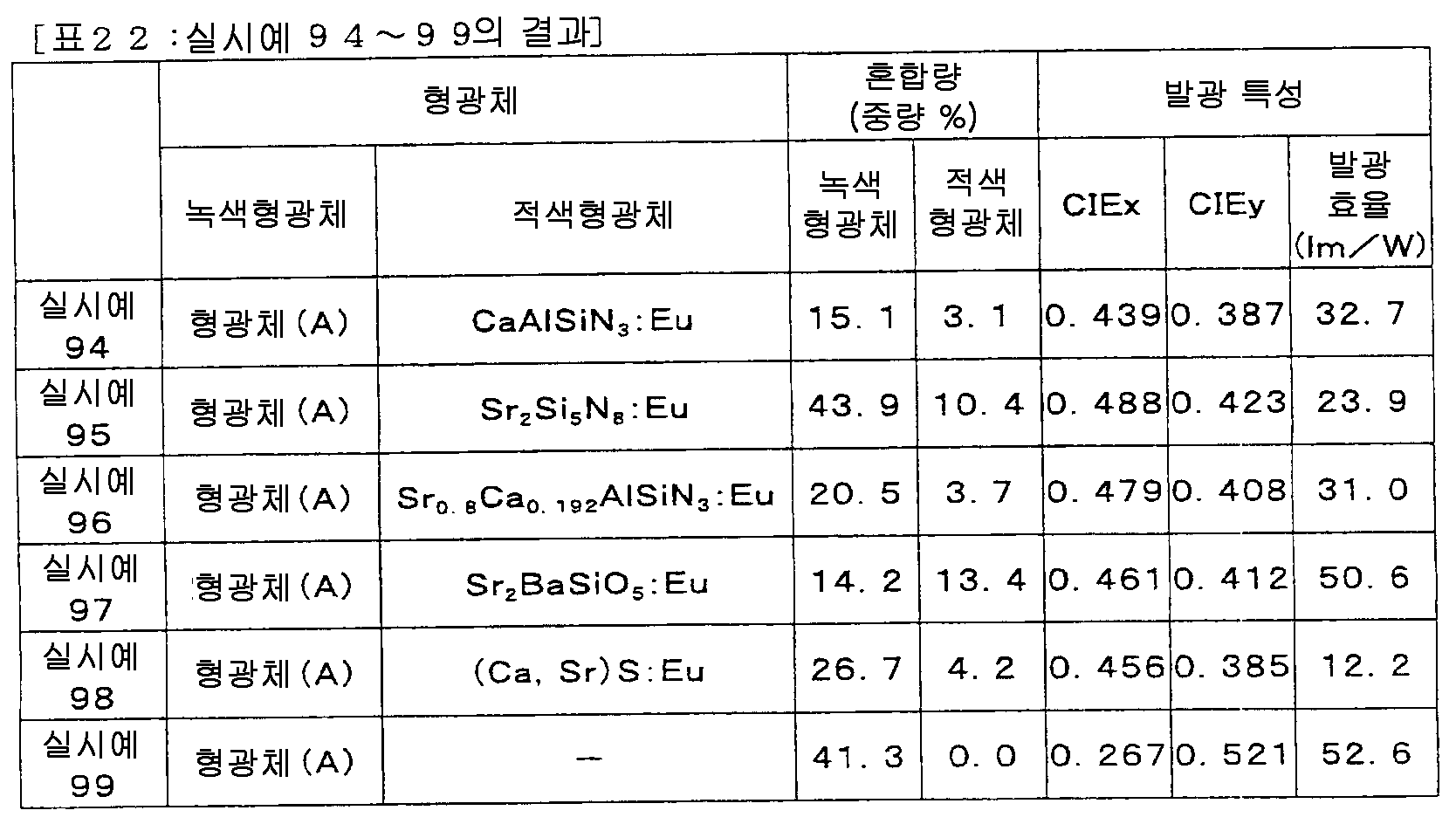 Figure 112008062059116-pct00033