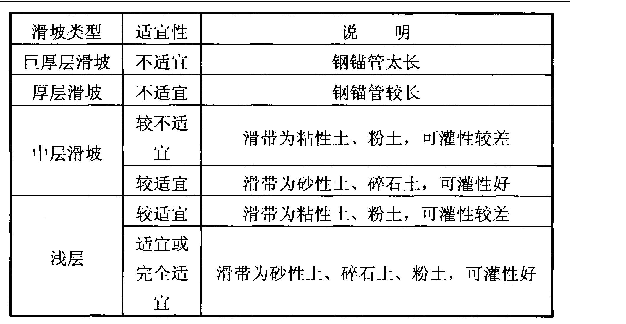 Figure CN103410161AD00081
