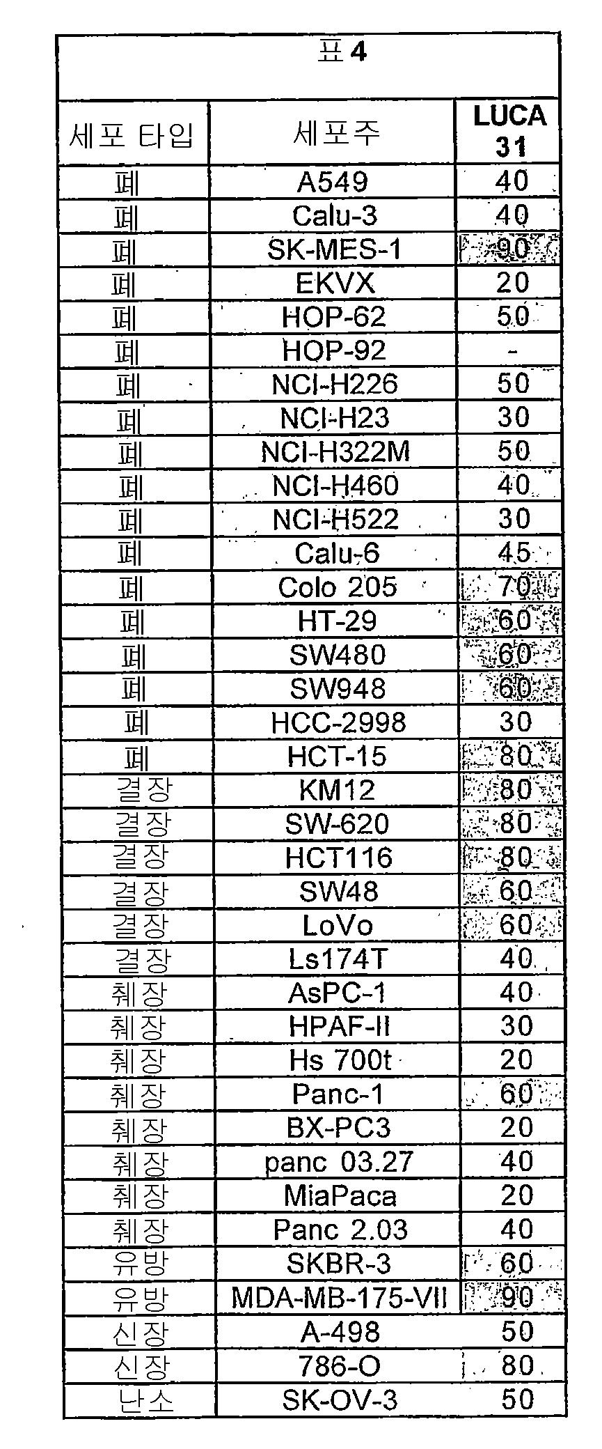 Figure 112007000927728-pct00010