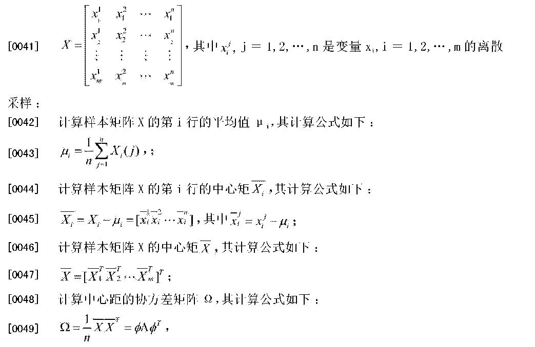 Figure CN105069746AD00081