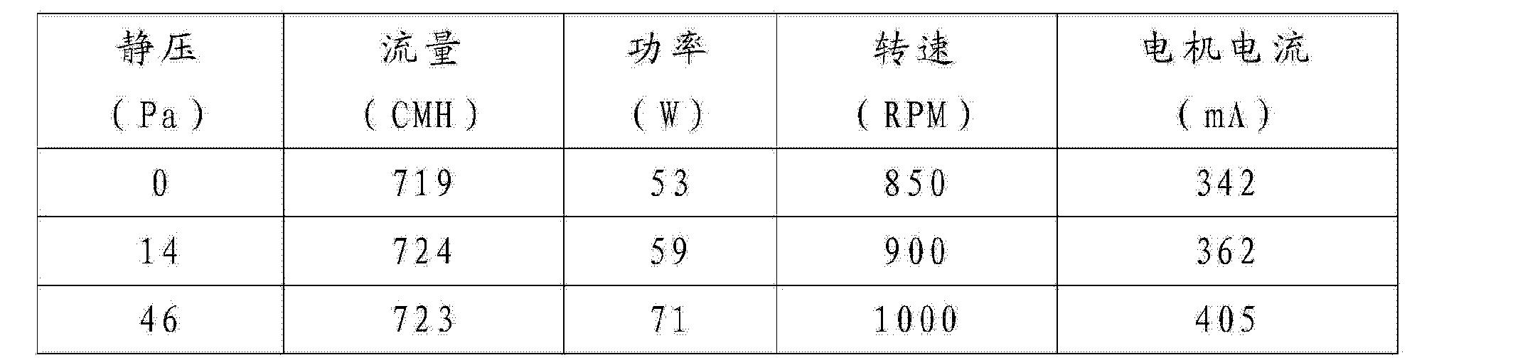 Figure CN103727050AD00072