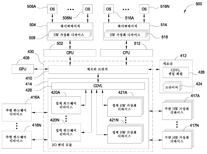 Figure R1020090121399