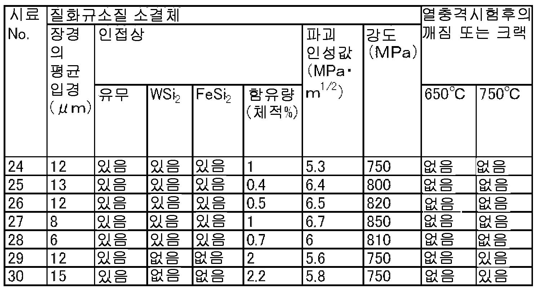 Figure 112006013608198-PCT00004