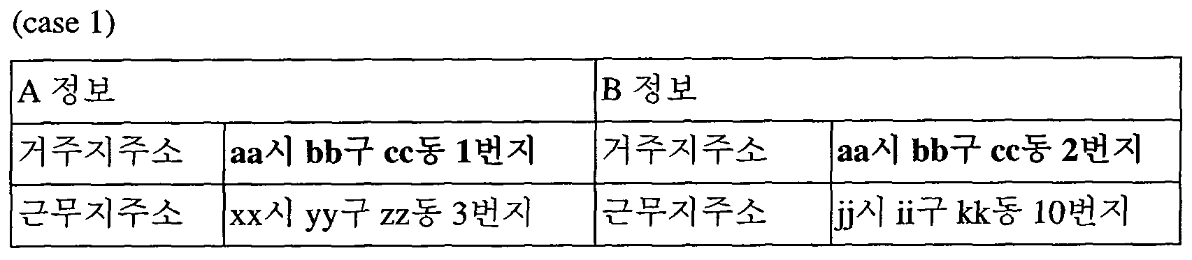 Figure 112014059349649-pct00001
