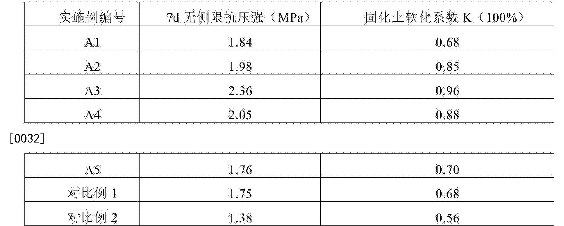 Figure CN107254314AD00052