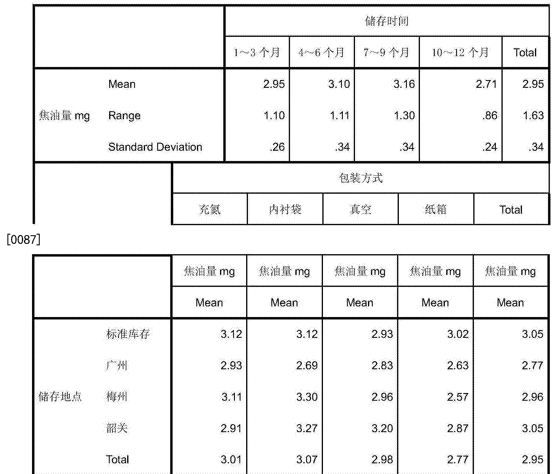 Figure CN106617274AD00121