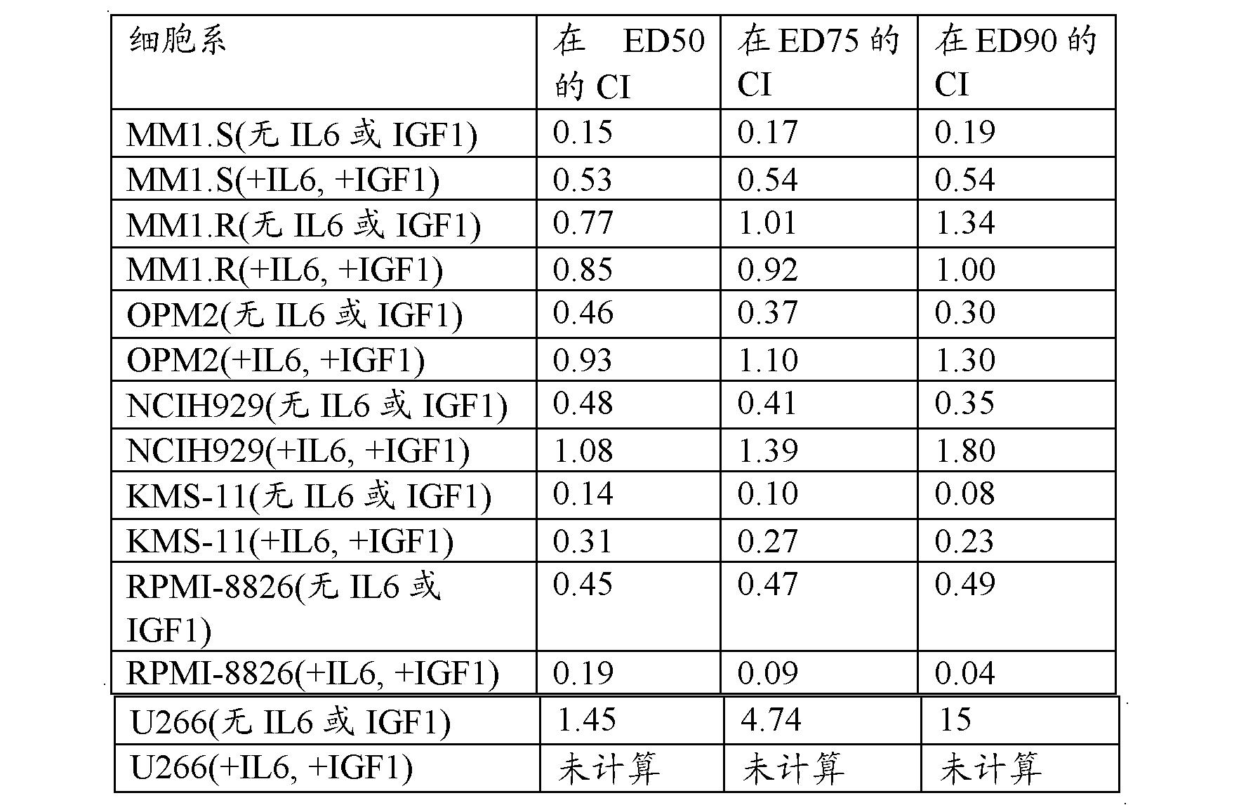 Figure CN102369011AD00561