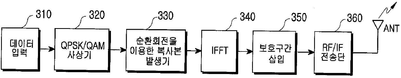 Figure R1020010069996