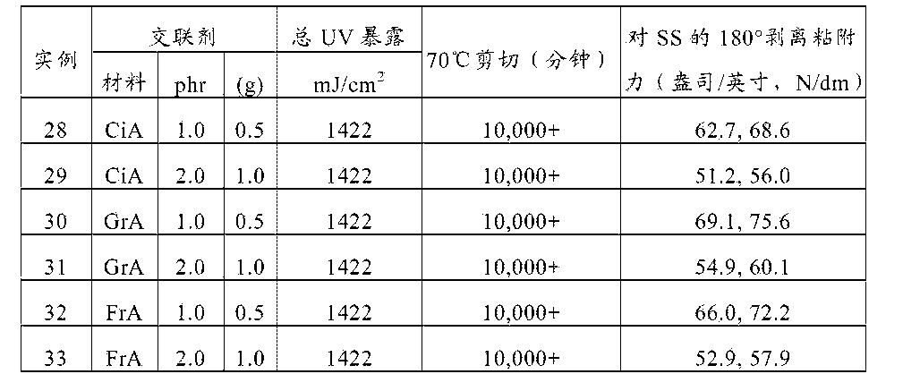 Figure CN105121579AD00271