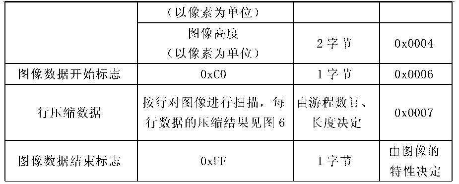 Figure CN103024246BD00081