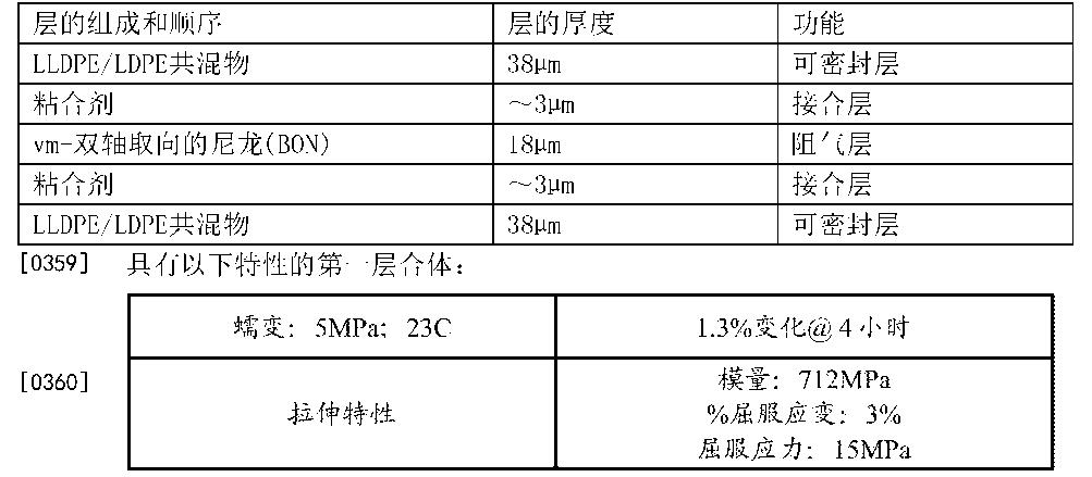 Figure CN105705430AD00502