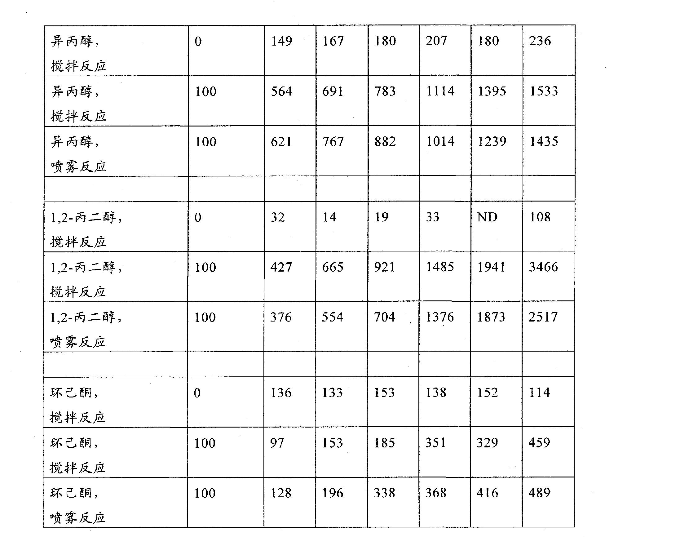 Figure CN102264894AD00611