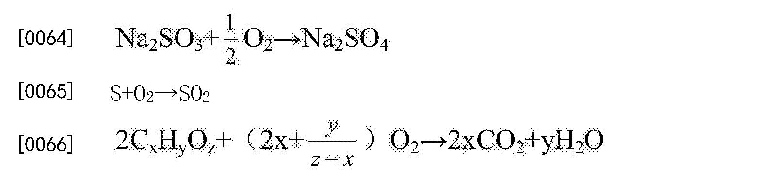 Figure CN105036438BD00072