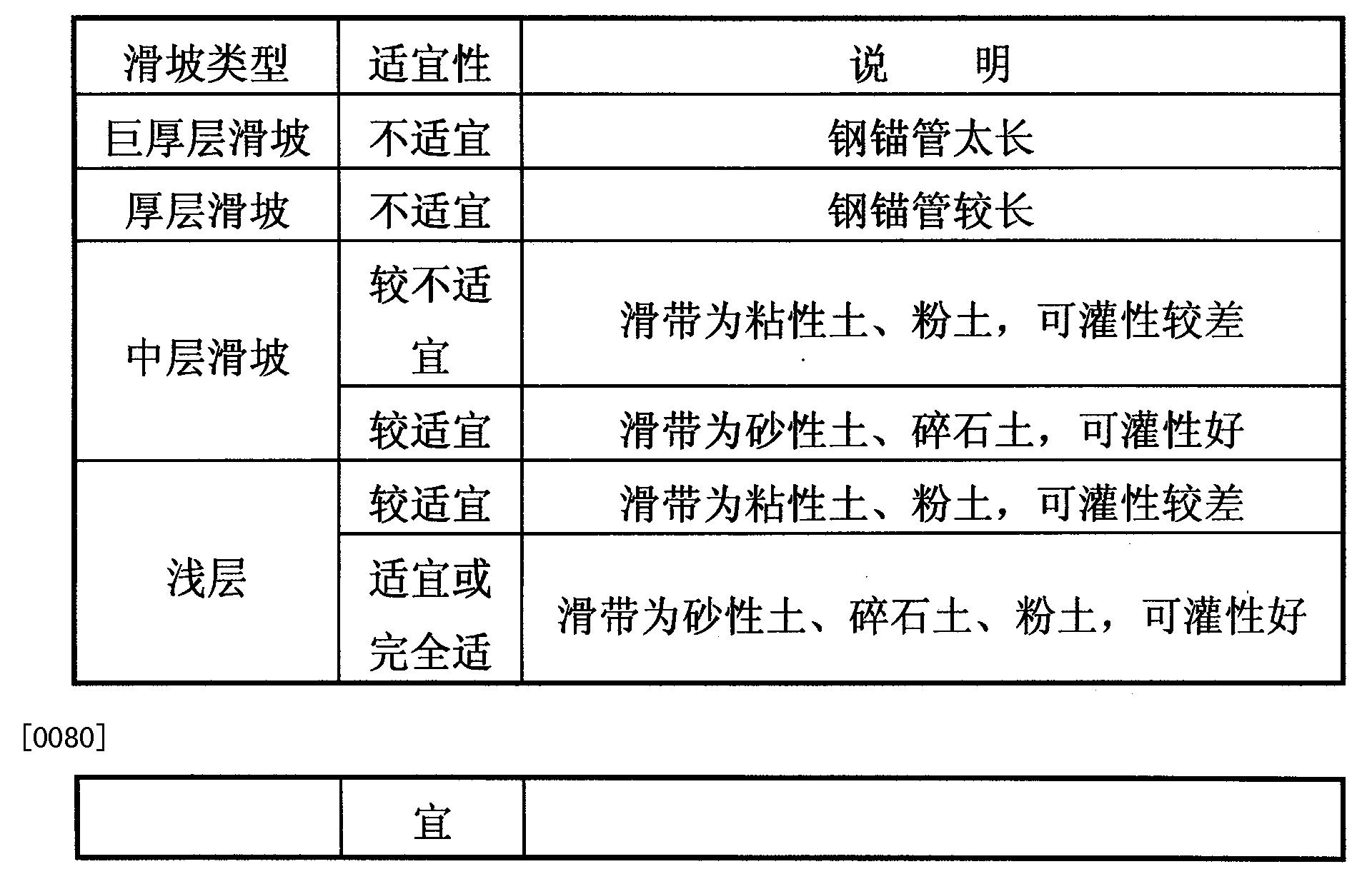 Figure CN103410161BD00081