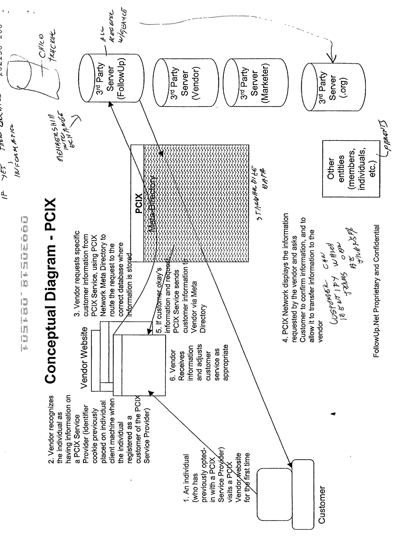 Figure US20020049907A1-20020425-P00035