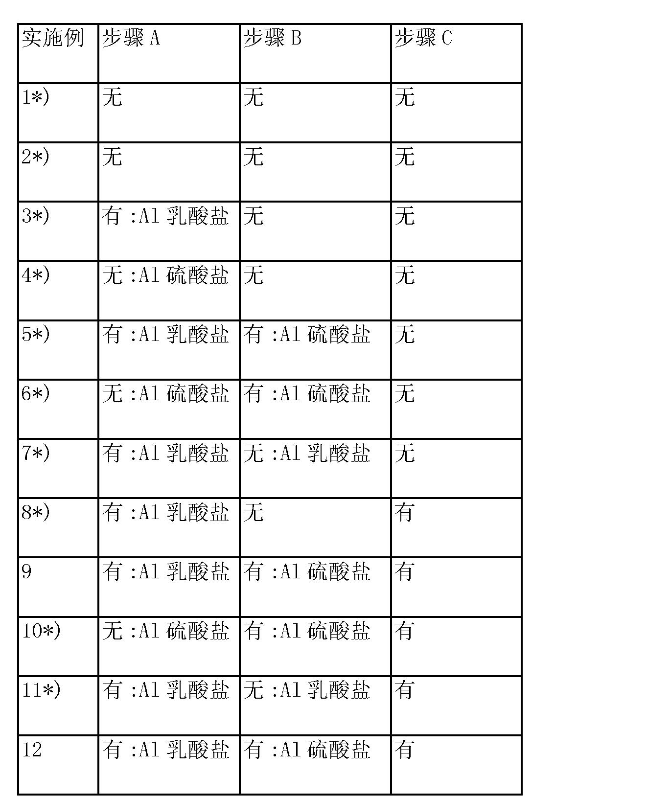 Figure CN104411732AD00172
