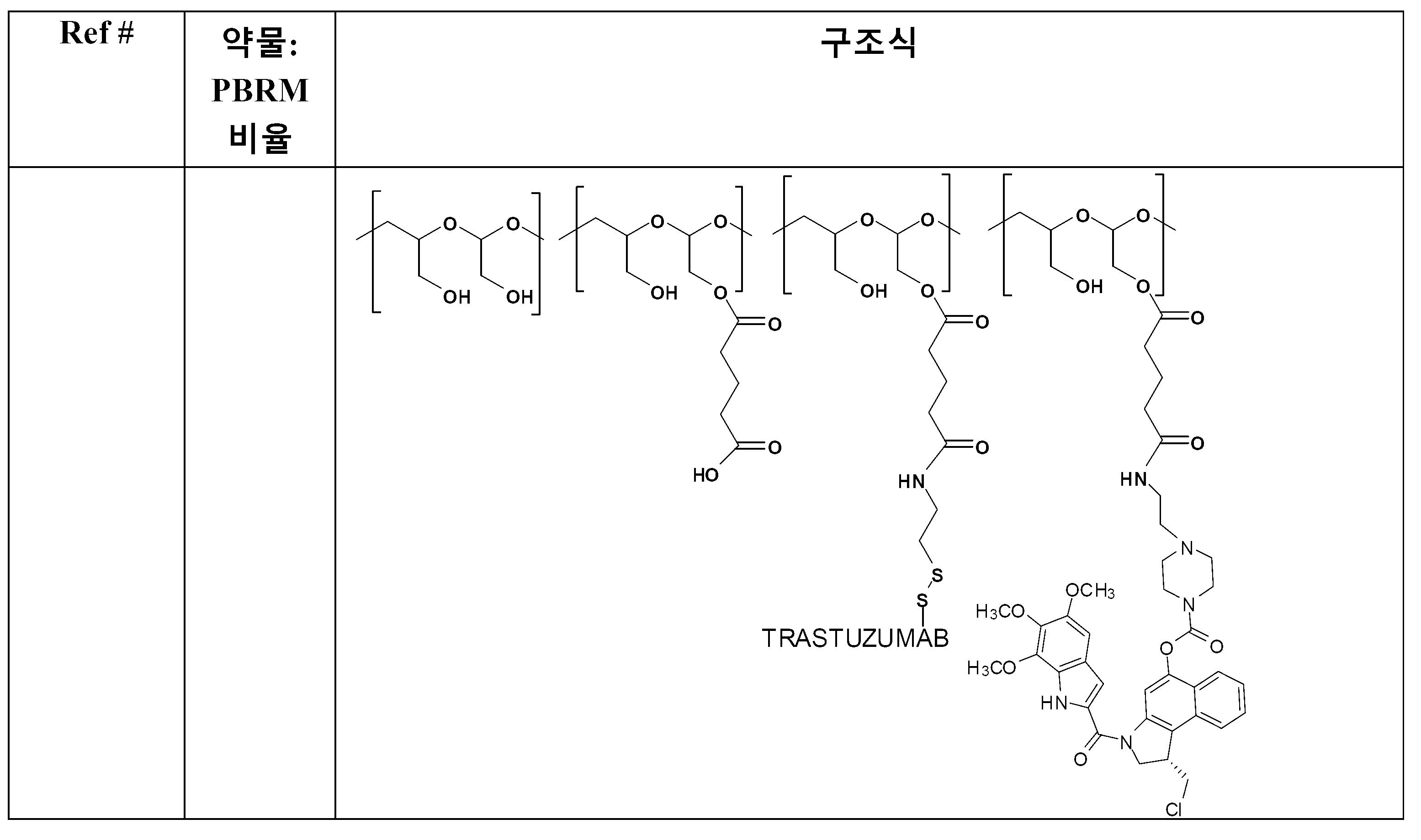 Figure 112014001971018-pct00261