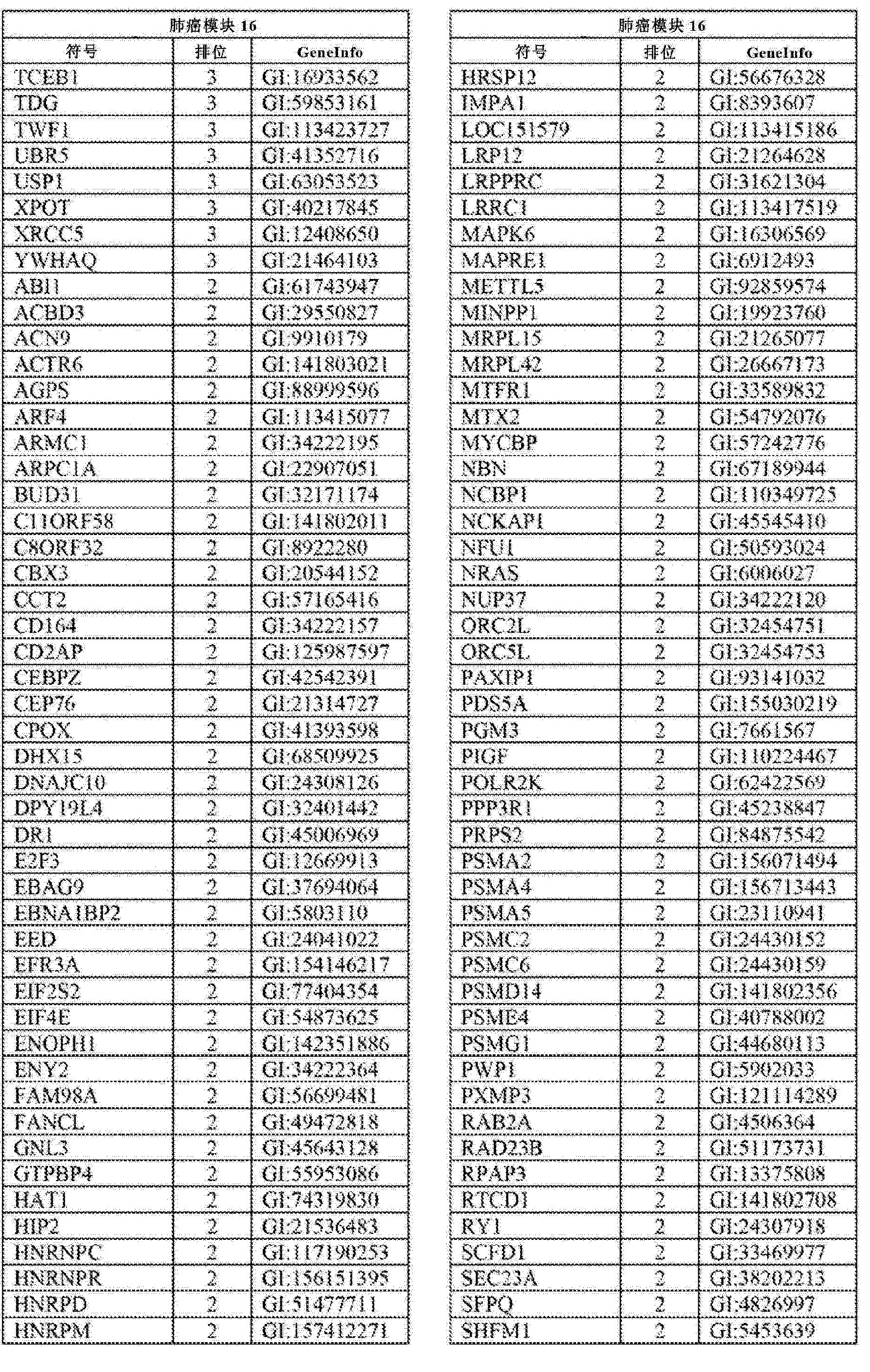 Figure CN102858999AD02501