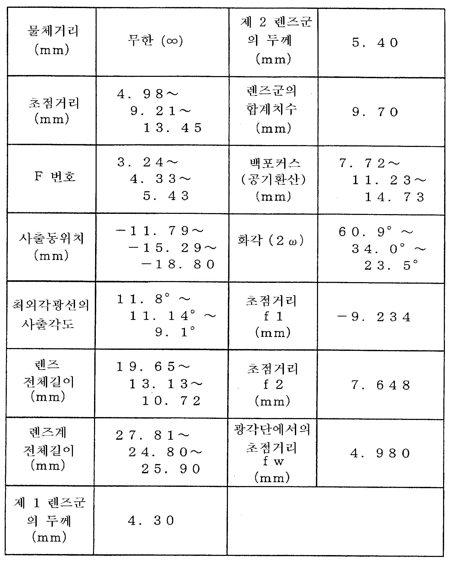 Figure 112005021782010-pat00001