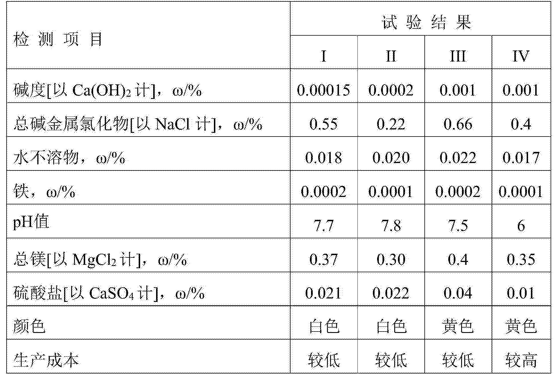 Figure CN105060382BD00071