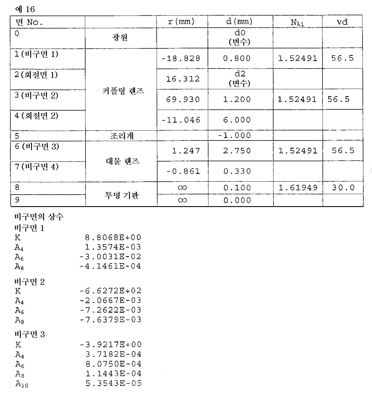 Figure 112001010918149-pat00050