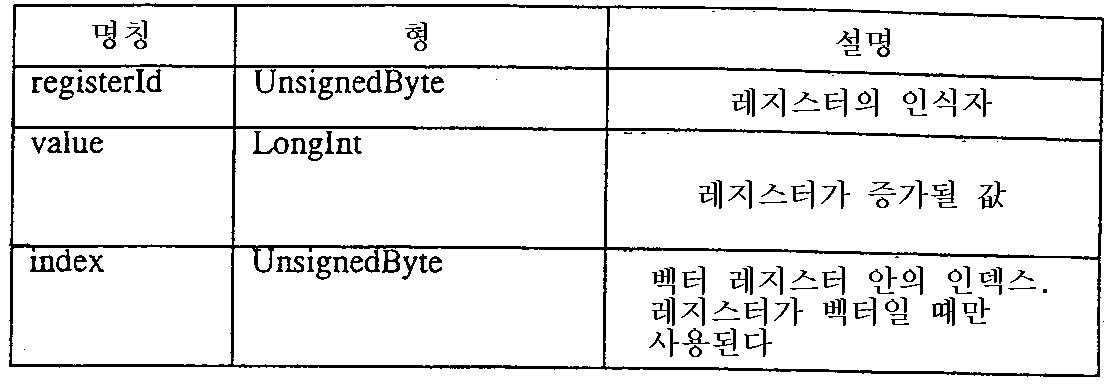 Figure 111999007470301-pct00139