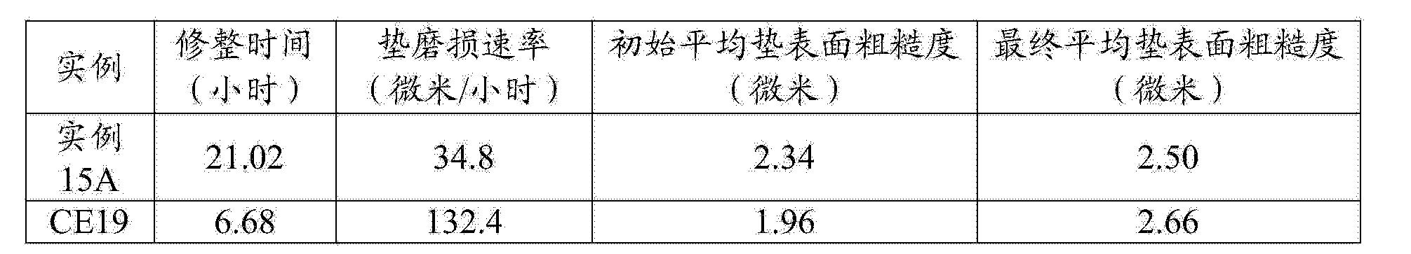 Figure CN104684686AD00223