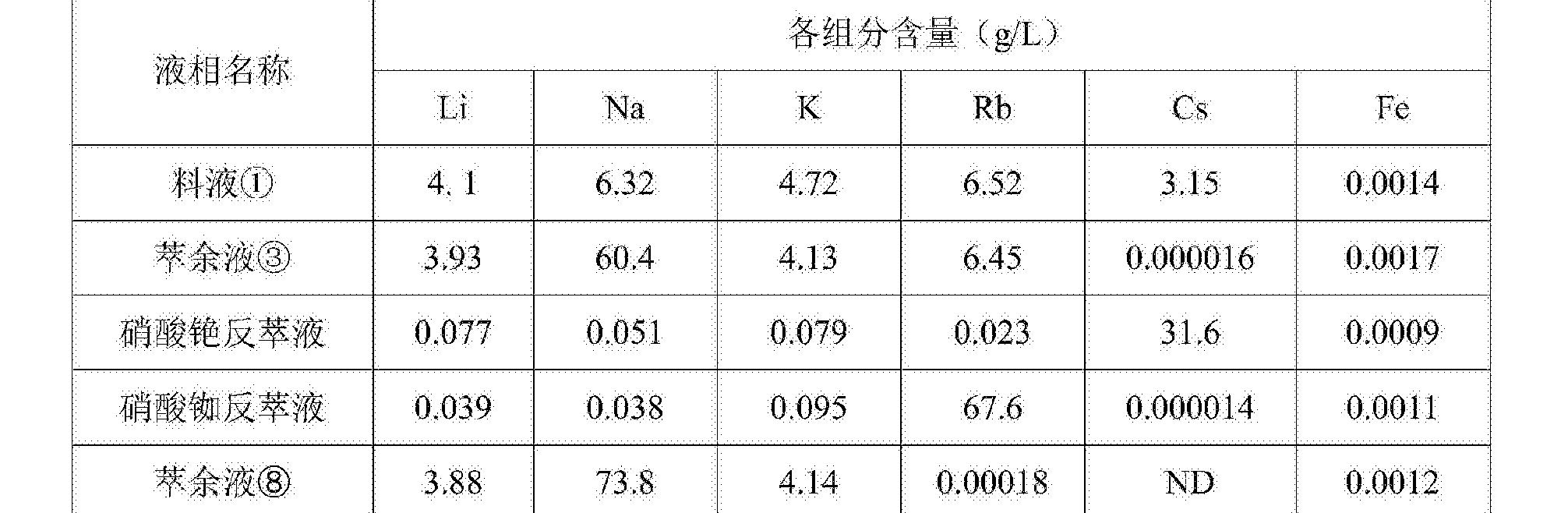 Figure CN107217156AD00102