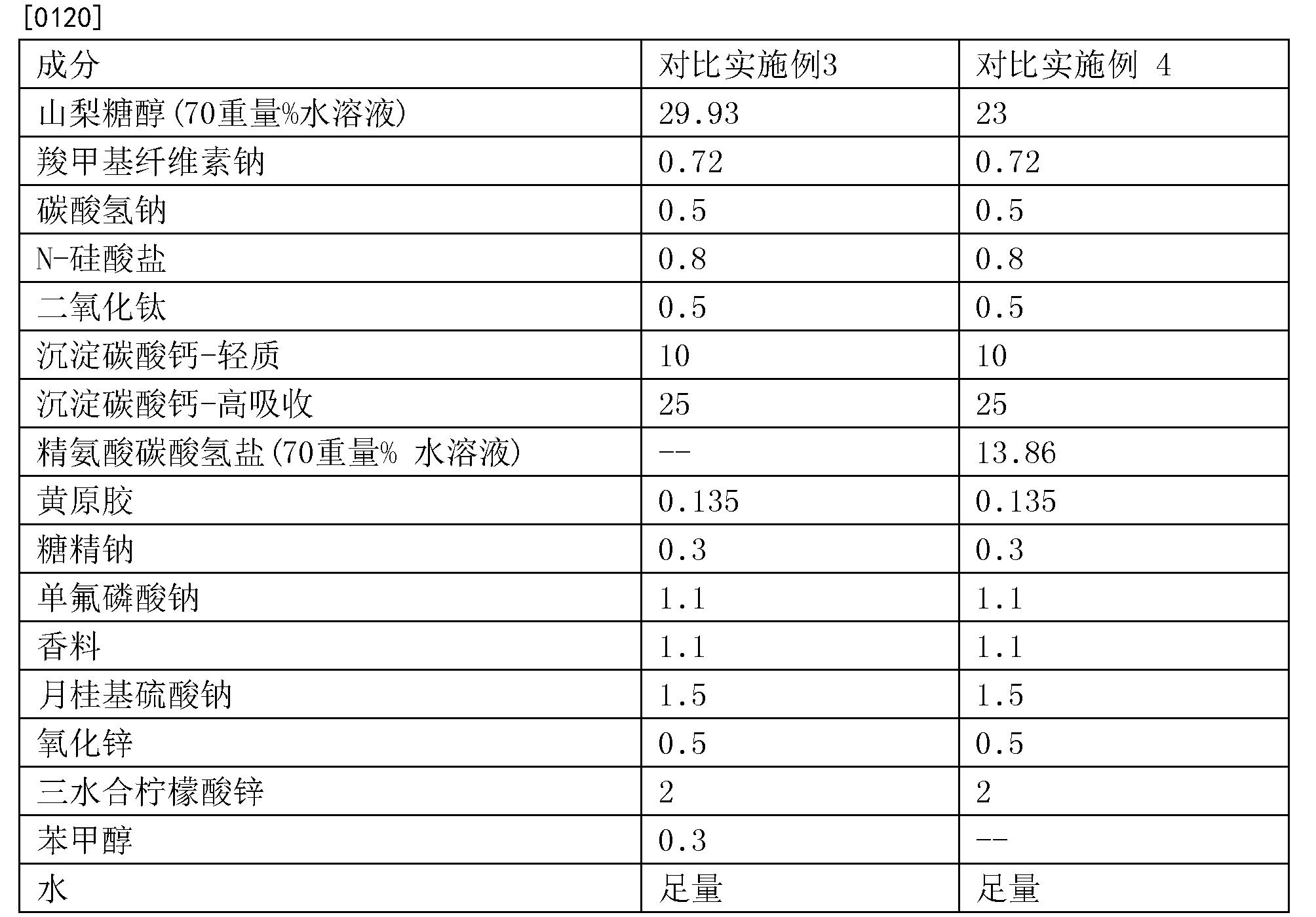 Figure CN104822360BD00152