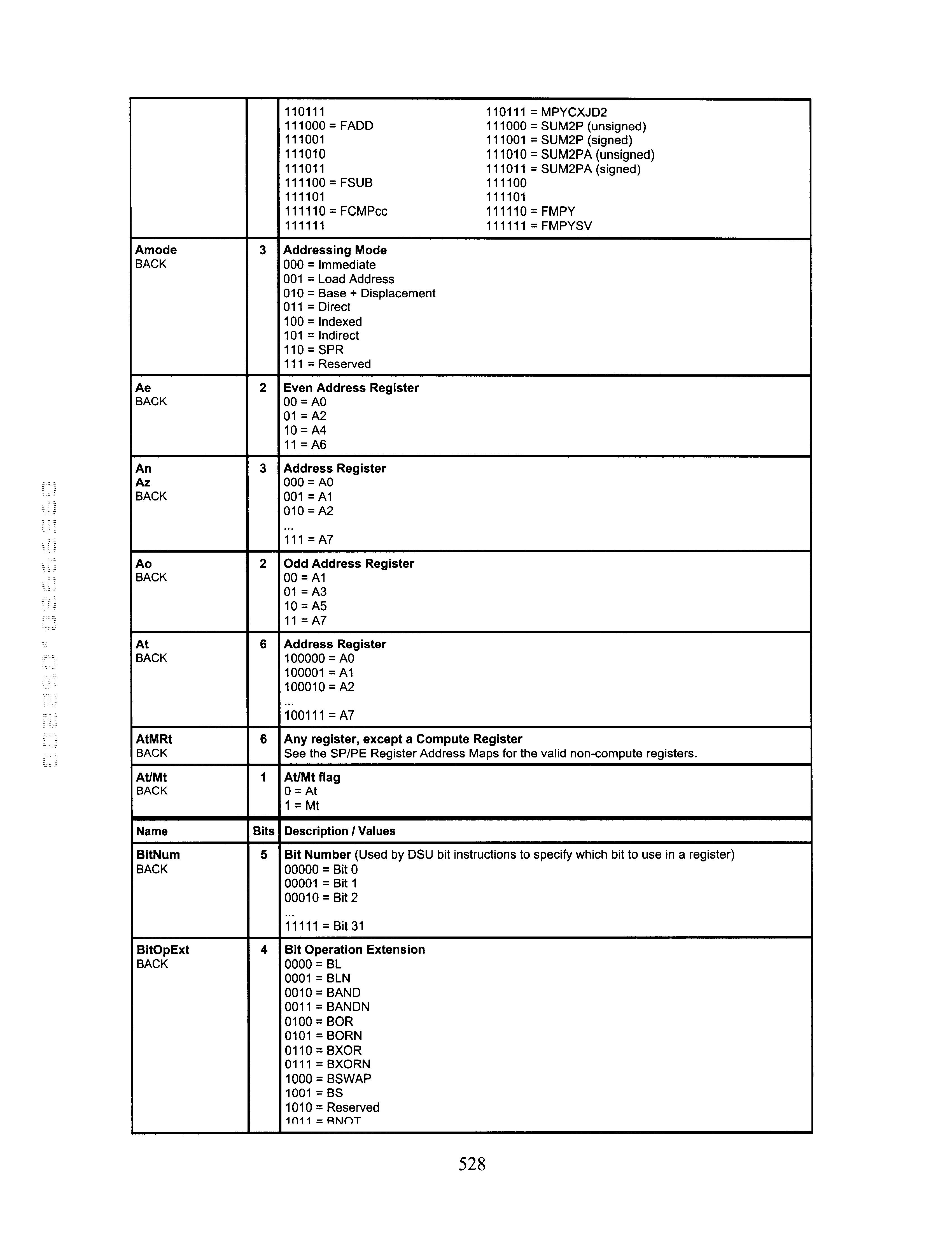 Figure US06748517-20040608-P00511