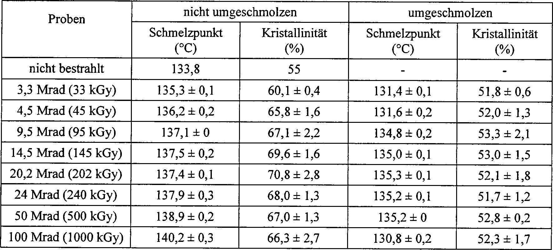 Figure 00340002