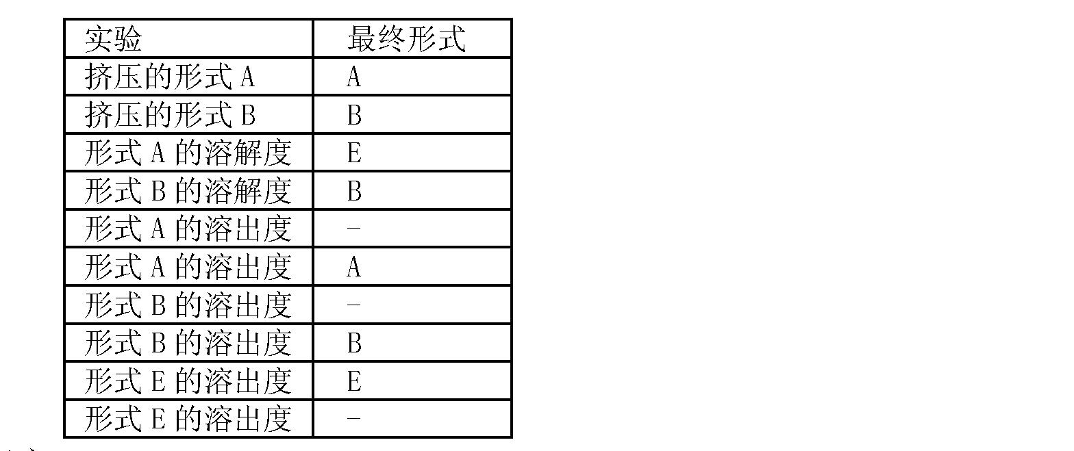 Figure CN101838261BD00202