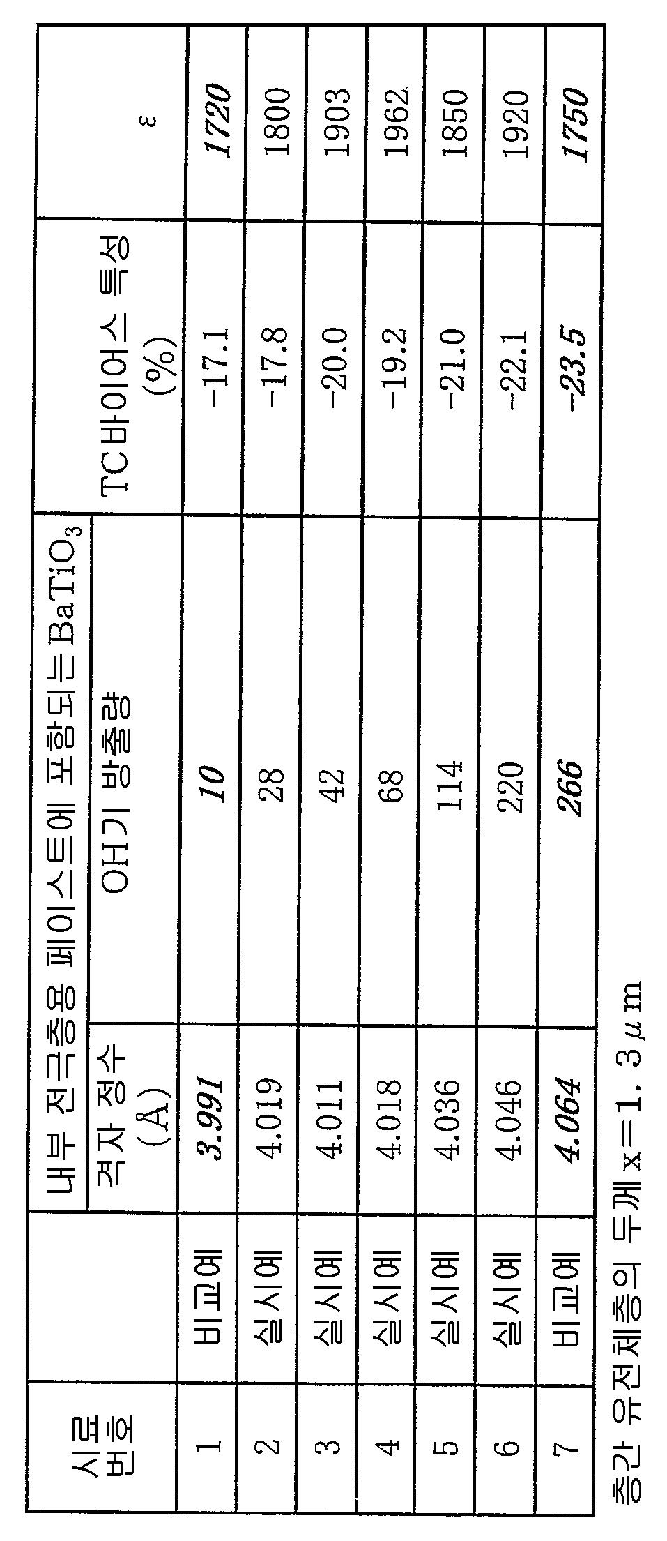 Figure 112006030193264-pat00001
