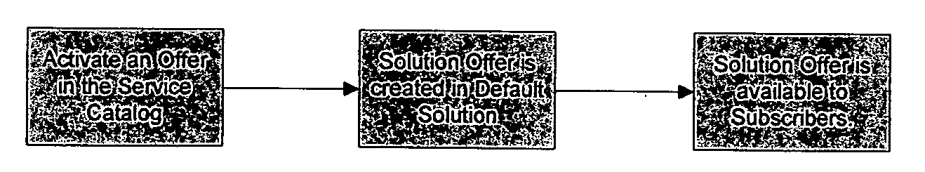 Figure US20070150480A1-20070628-P00042
