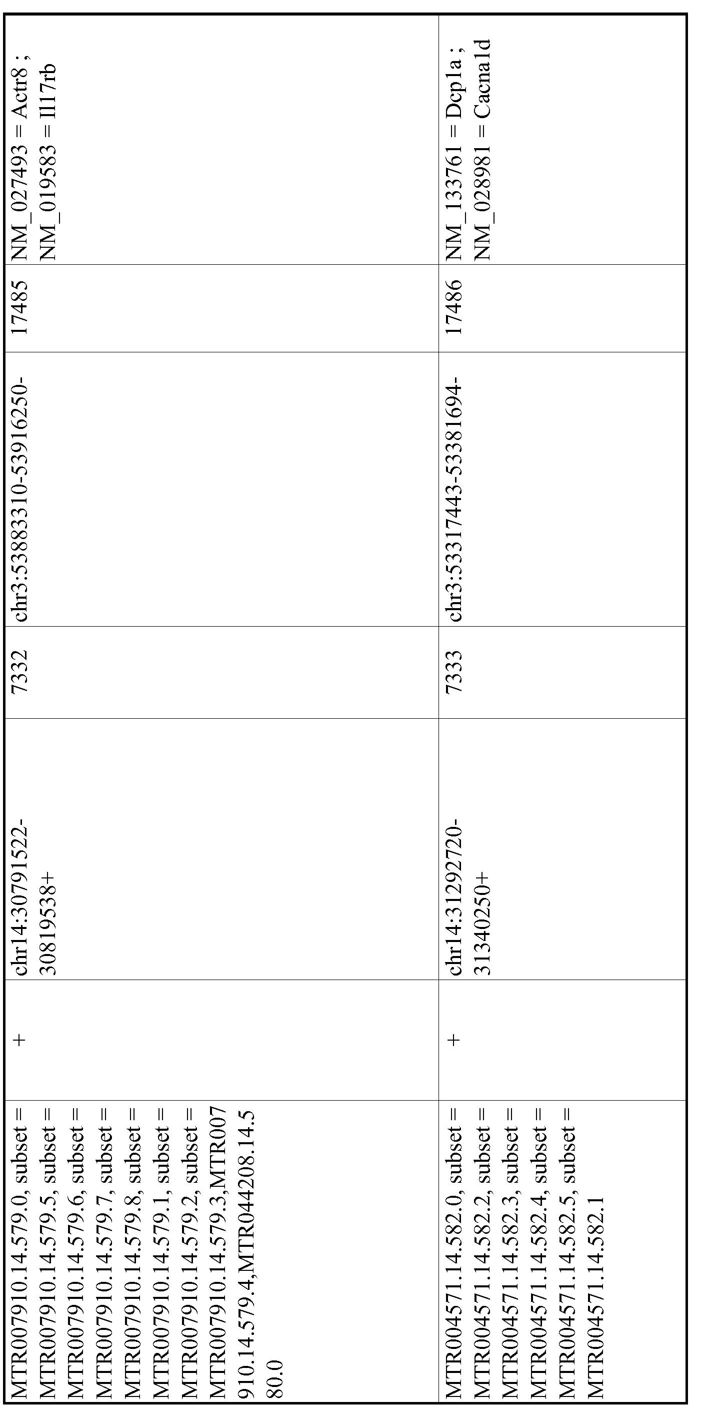 Figure imgf001281_0001
