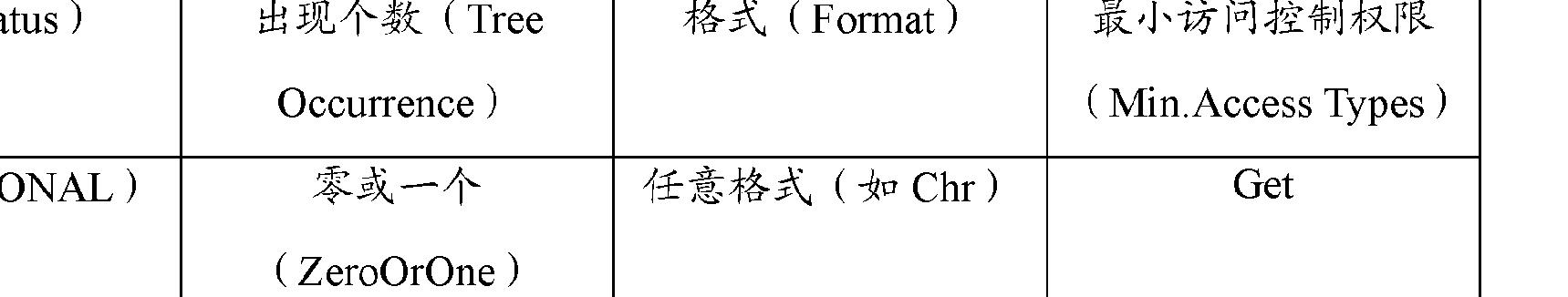 Figure CN102006334BD00141