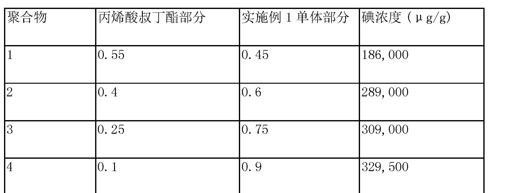 Figure CN104717983AD00131