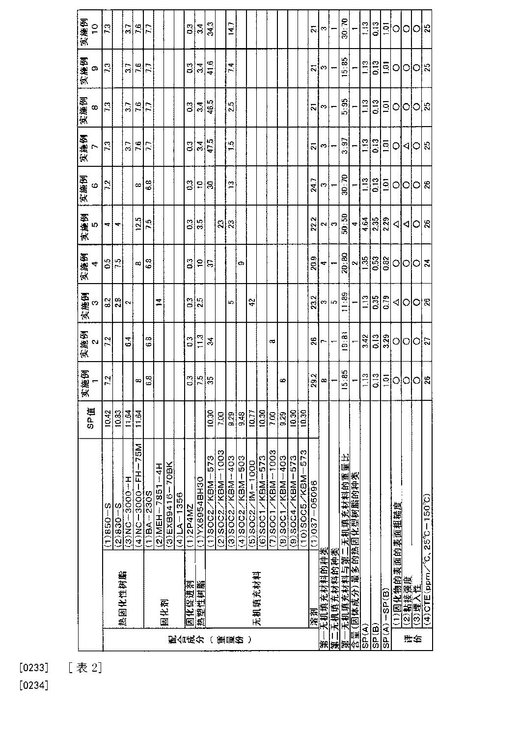 Figure CN104508760AD00211