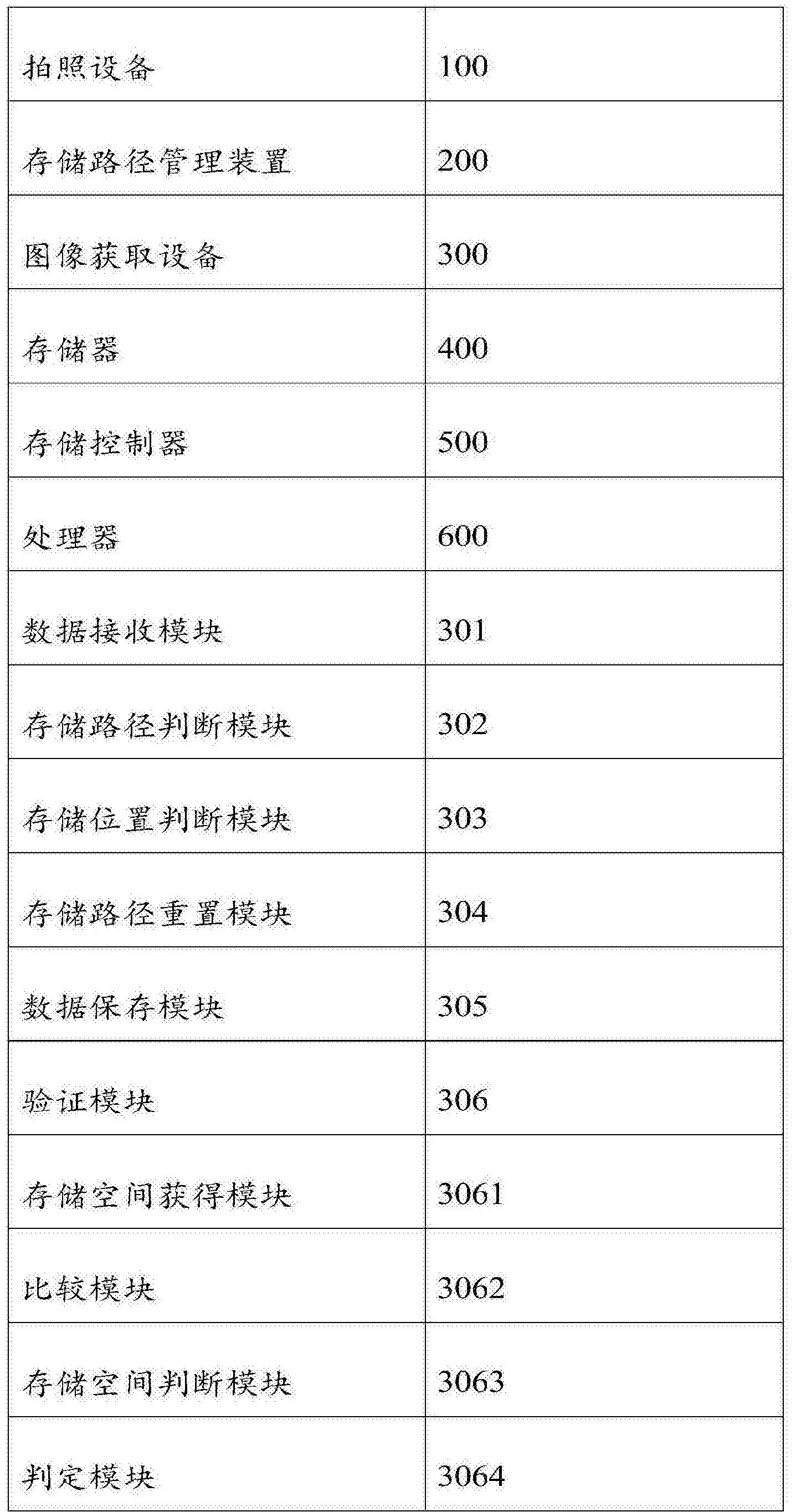 Figure CN106250065AD00061