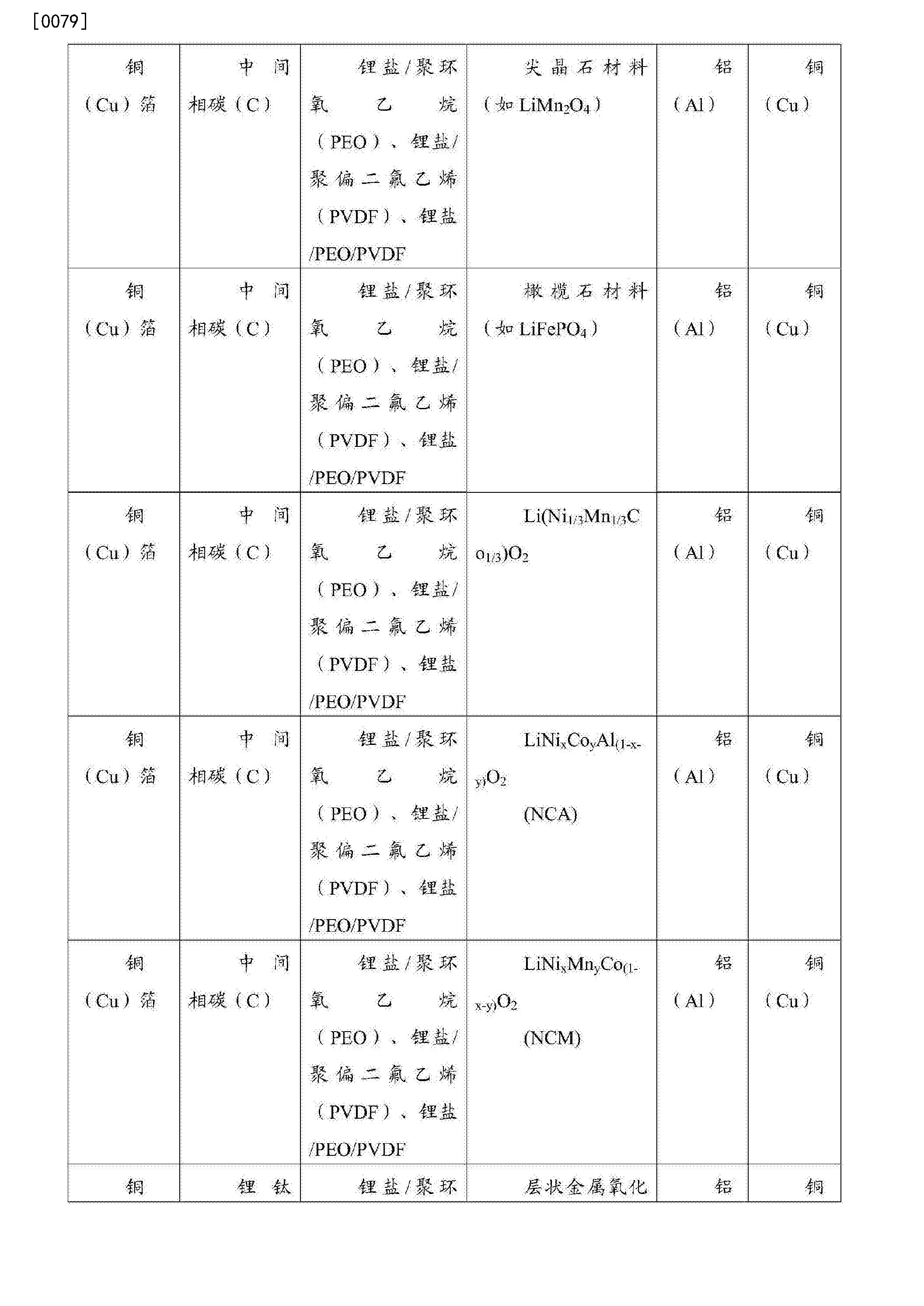 Figure CN105755446AD00171